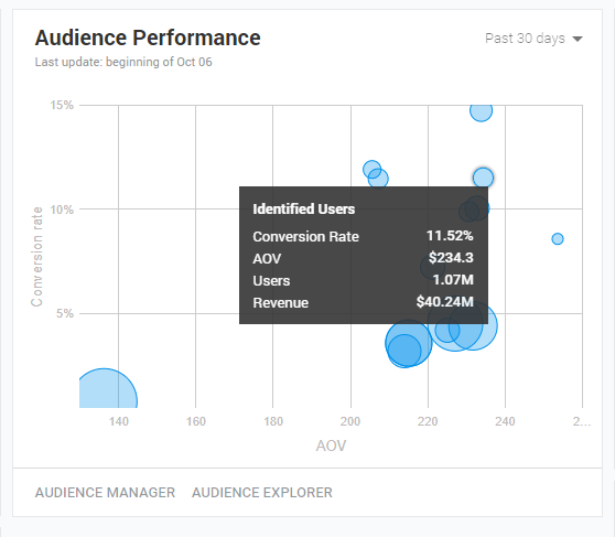 Dashboard_Audiences.png
